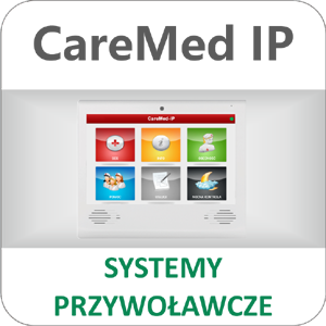 CareMed IP